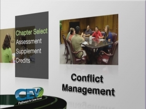 Conflict Management Human Relations, Emotional Intelligence