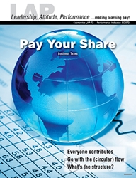 LAP-EC-072, Pay Your Share (Business Taxes) (Download) EC:072, LAP-EC-027, Economics, Entrepreneurship